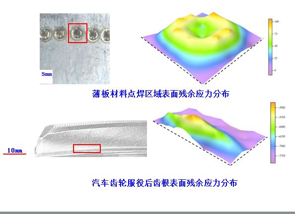 微区应力检测(最小光斑直径30微米)